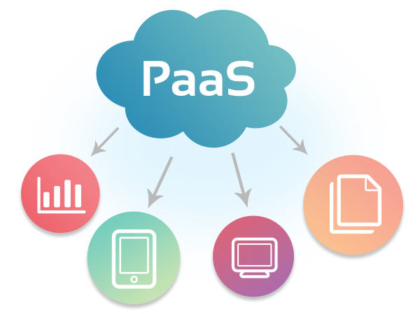 The benefits of platform as a service ~ PaaS
